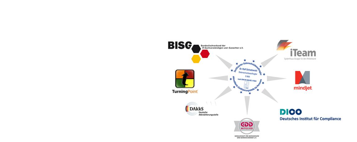 Partnerübersicht als Grafik, BISG e.V., iTeam, TurningPoint, DAkkS, GDD, DICO, Mindjet